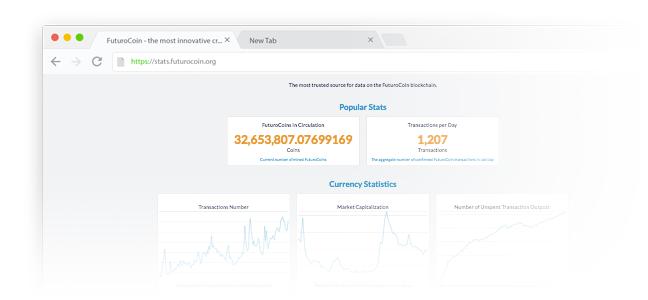 new-page-on-futurocoin-com
